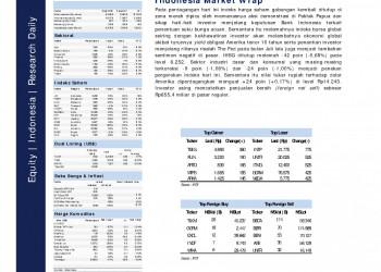 Ph Indonesia Report